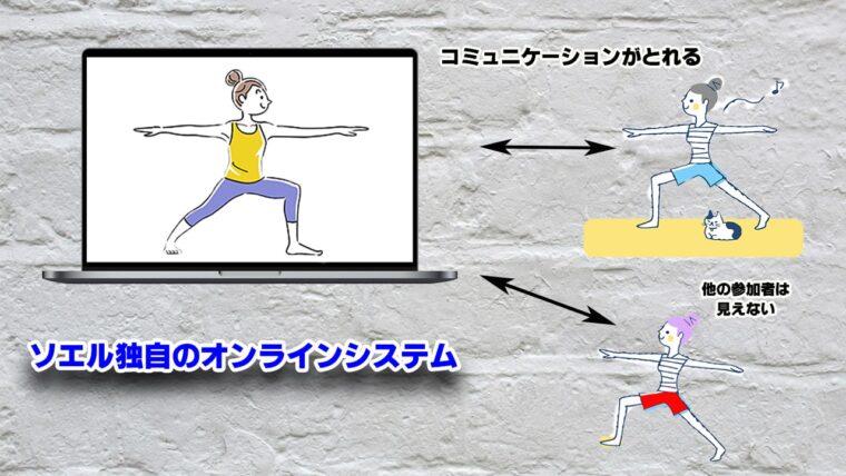 ライブレッスンのイメージ図